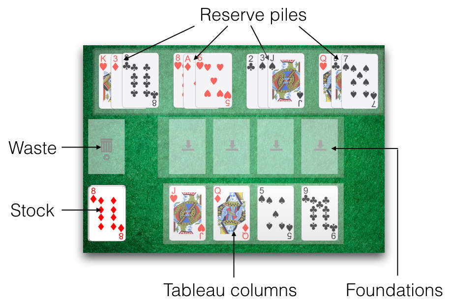 Example Duchess Solitaire layout